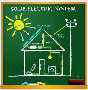Fre Impianti Srl: impianti fotovoltaici